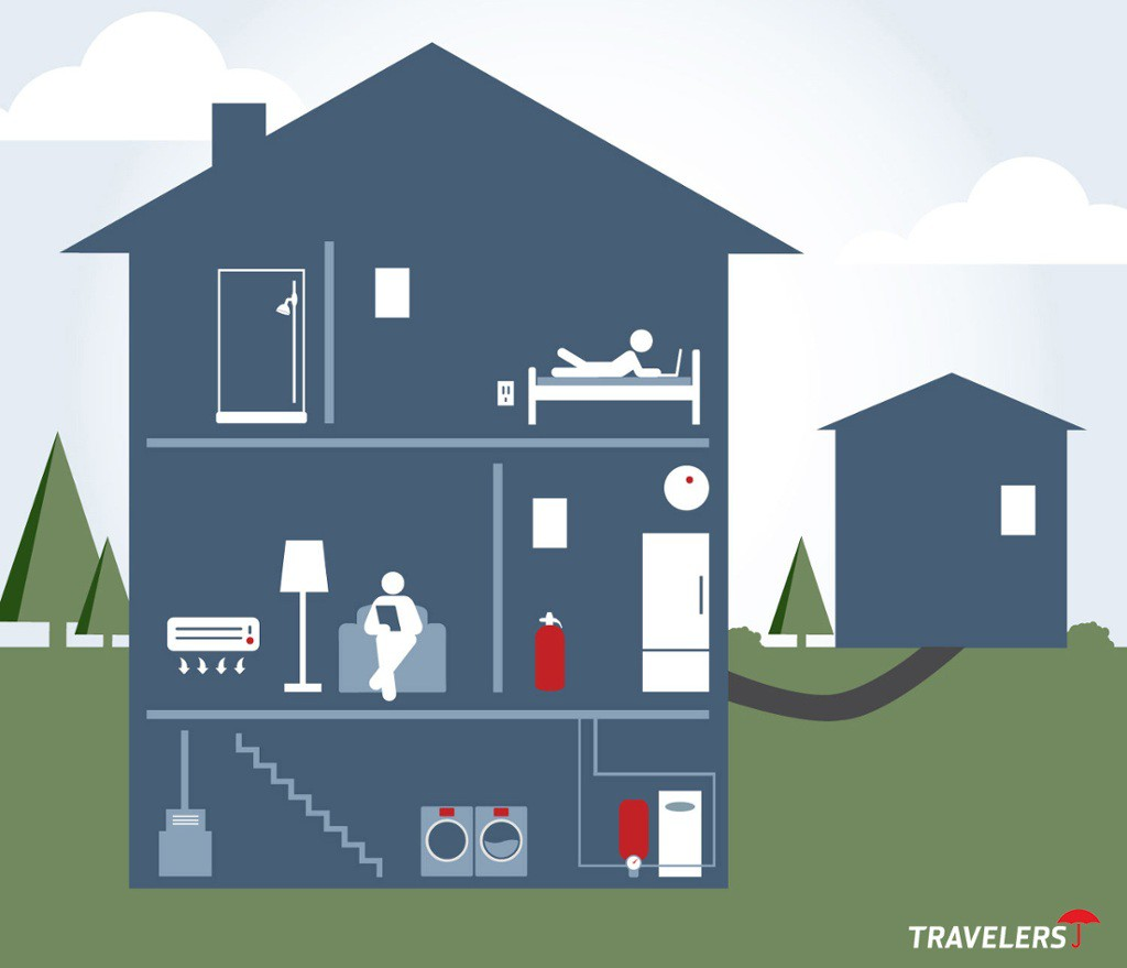 NY Household tips to avoid using your home insurance